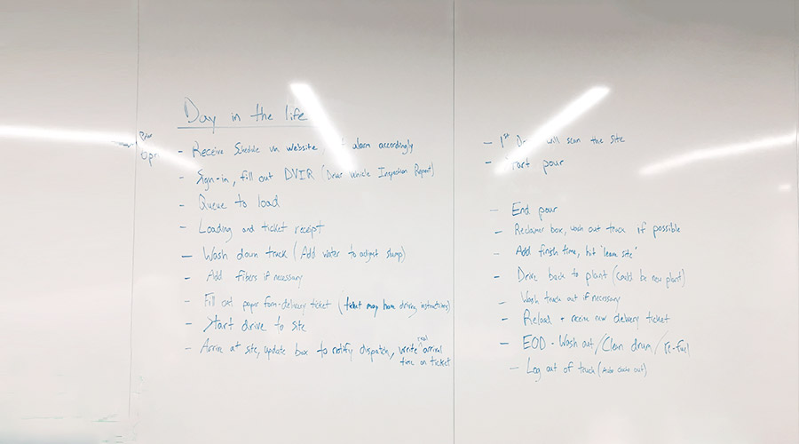 Whiteboard, day in the life