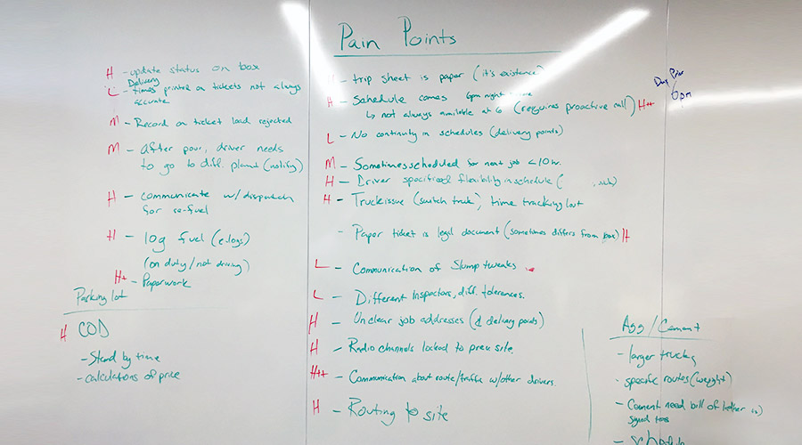 Whiteboard, pain points