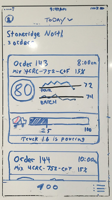 Whiteboard sketch, jobsite overview