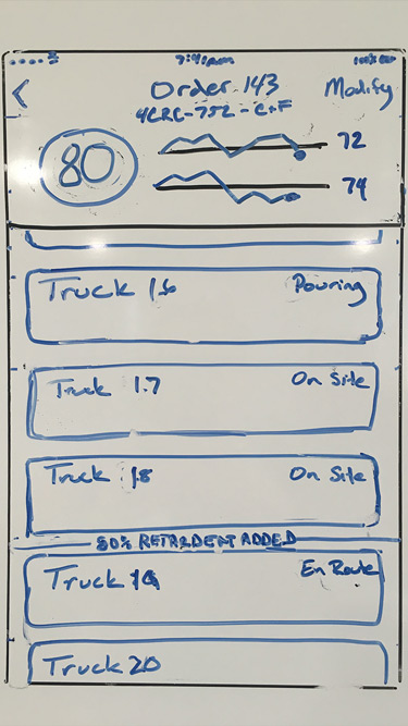 Whiteboard sketch, delivery timeline